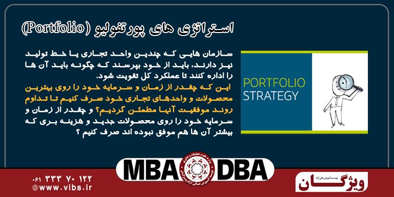 ویژگان ; ثبت برند ; mba اهواز ; dba ; dba ; مدیریت کسب و کار; ارشد مدیریت ; دکتری مدیریت ; استراتژی های پورتفولیو
