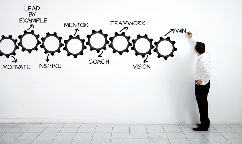 اهداف استراتژیک